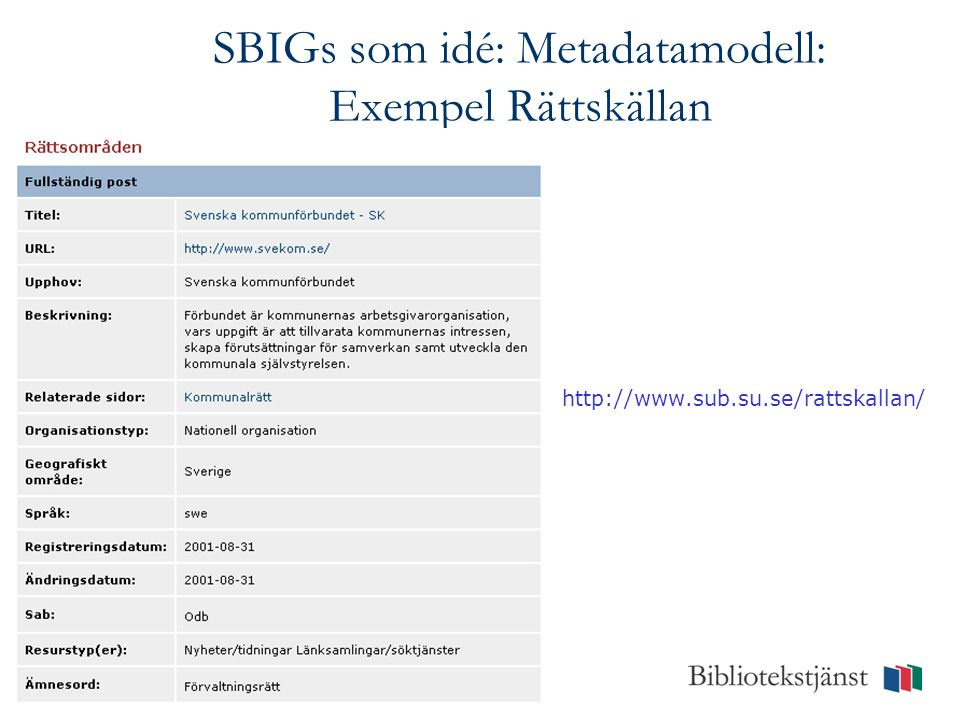 SBIGs som idé: Metadatamodell: Exempel Rättskällan http://www.sub.su.se/rattskallan/