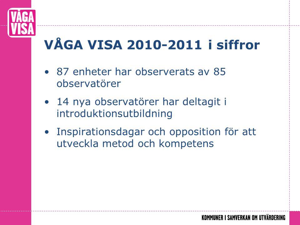 VÅGA VISA 2010-2011 i siffror 87 enheter har observerats av 85 observatörer 14 nya observatörer har deltagit i introduktionsutbildning Inspirationsdagar och opposition för att utveckla metod och kompetens