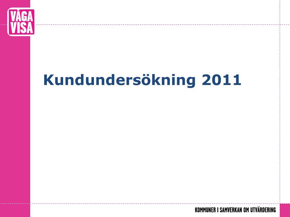 Kundundersökning 2011