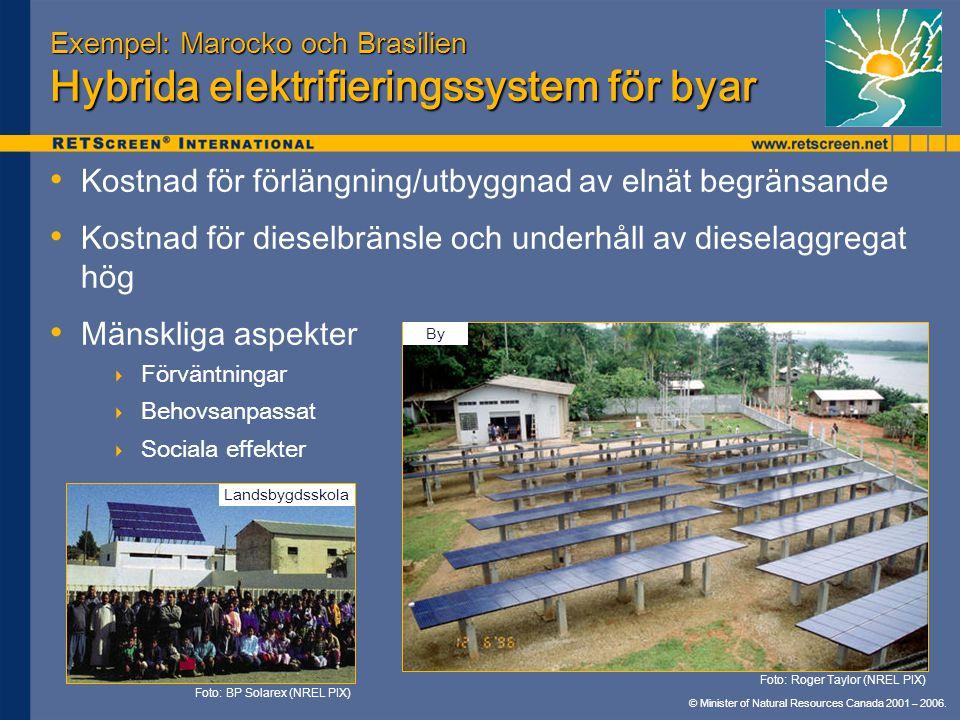 © Minister of Natural Resources Canada 2001 – 2006. Exempel: Marocko och Brasilien Hybrida elektrifieringssystem för byar Kostnad för förlängning/utby