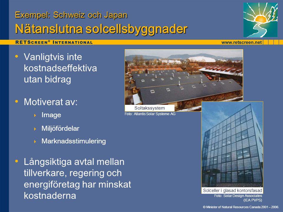 © Minister of Natural Resources Canada 2001 – 2006. Exempel: Schweiz och Japan Nätanslutna solcellsbyggnader Vanligtvis inte kostnadseffektiva utan bi