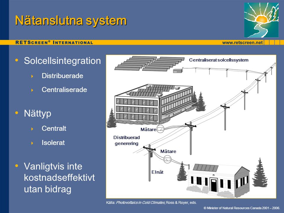 © Minister of Natural Resources Canada 2001 – 2006. Nätanslutna system Solcellsintegration  Distribuerade  Centraliserade Nättyp  Centralt  Isoler