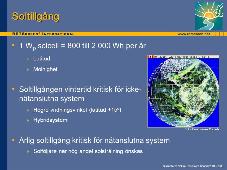 © Minister of Natural Resources Canada 2001 – 2006. Soltillgång 1 W p solcell = 800 till 2 000 Wh per år  Latitud  Molnighet Soltillgången vintertid