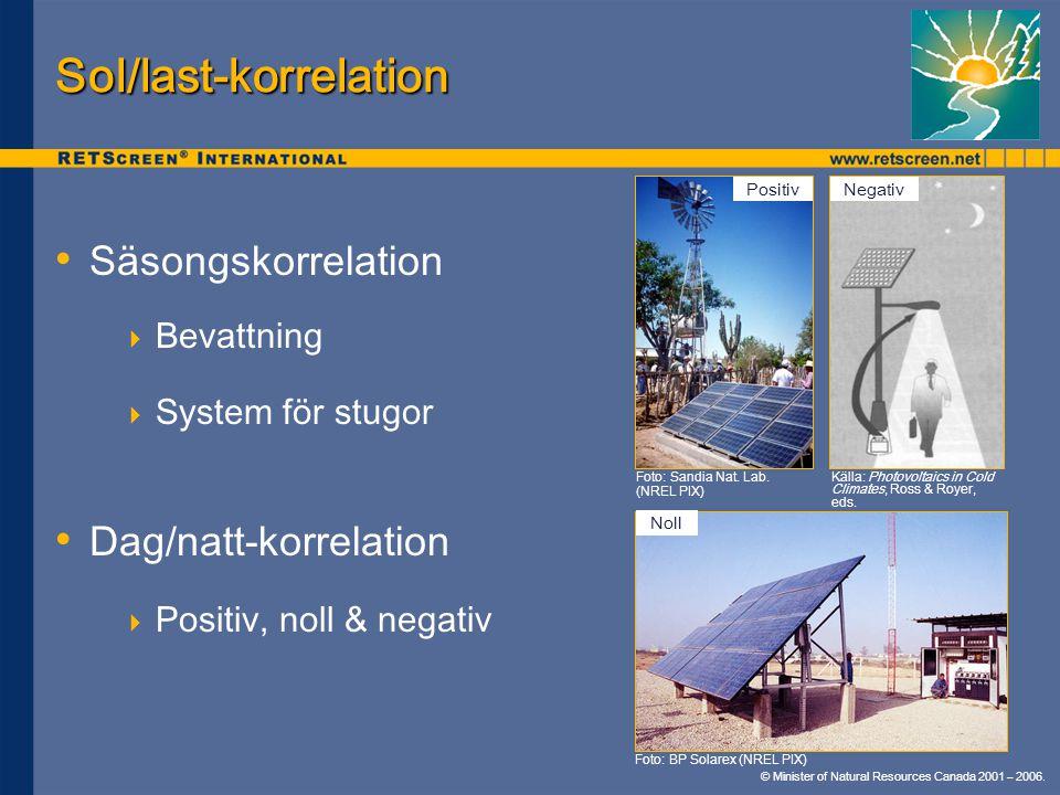 © Minister of Natural Resources Canada 2001 – 2006. Sol/last-korrelation Säsongskorrelation  Bevattning  System för stugor Dag/natt-korrelation  Po