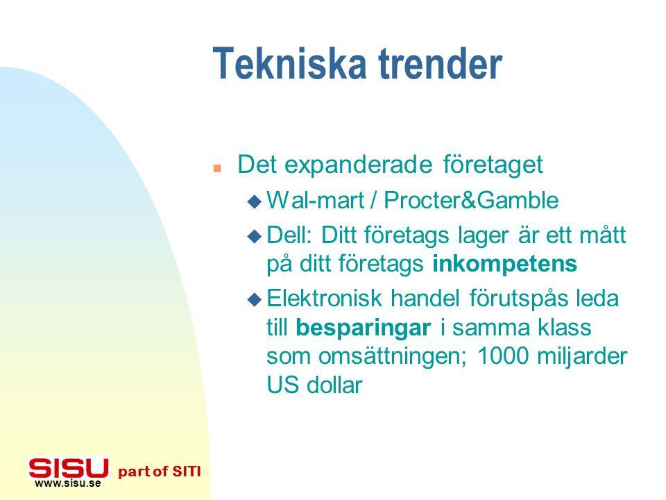 www.sisu.se part of SITI Tekniska trender n XML u CBL, cXML, FpML, SOX,...standardiseringen av den elektroniska handeln...OBI?BizTalk? u Knowledge Man