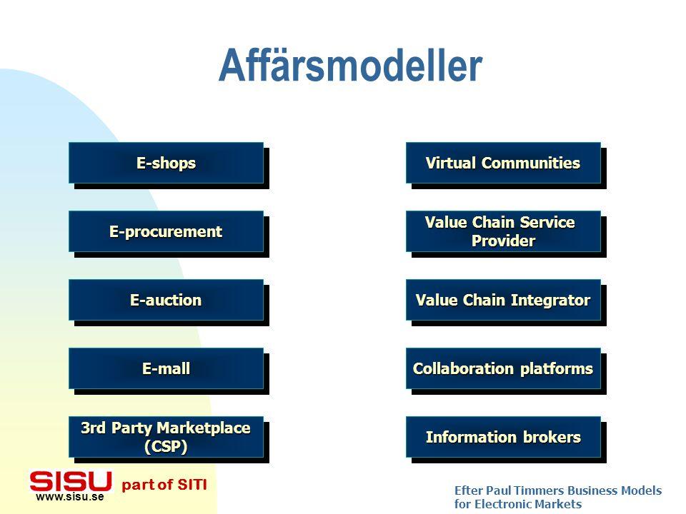 www.sisu.se part of SITI Andra trender n Ekonomiska u Nollmarginalmarknader u Metamarknader n Rättsliga u Globalisering n Beteendevetenskapliga u Uppm