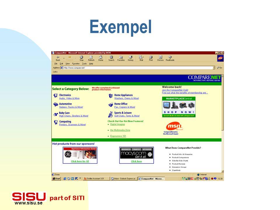 www.sisu.se part of SITI Affärsmodeller Virtual Communities Value Chain Service Provider Value Chain Integrator Collaboration platforms Information br