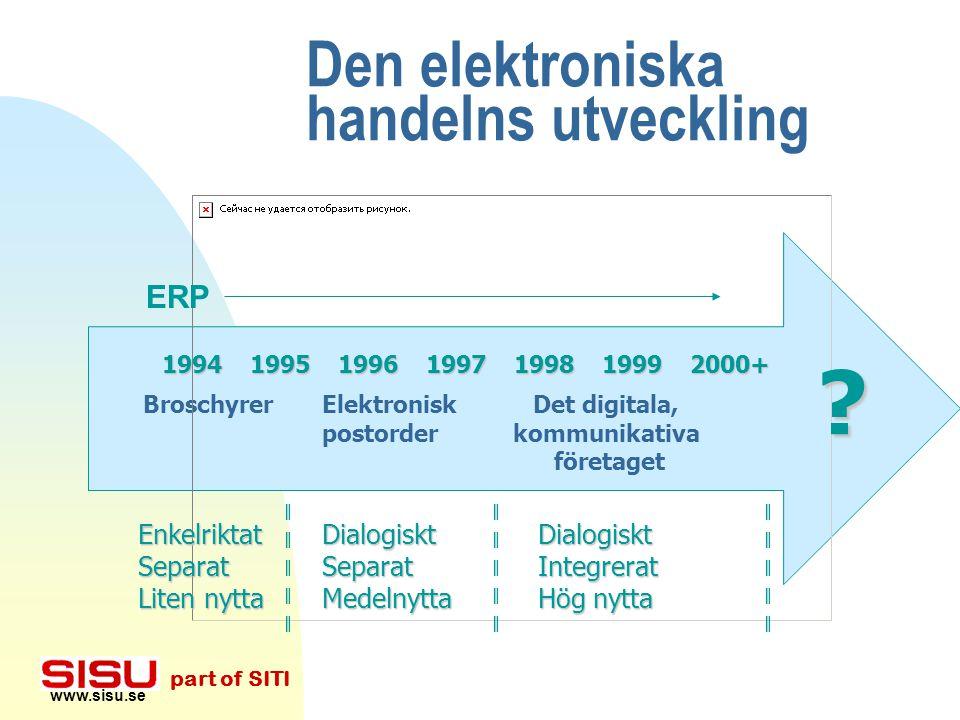 www.sisu.se part of SITI Dagens presentation n Om den elektroniska handeln n Kort om statistik n Tekniska trender n Andra trender n Affärsmodeller n P