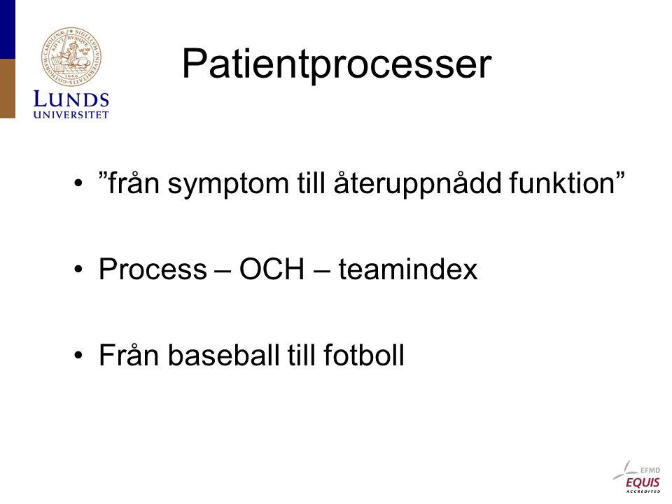 från symptom till återuppnådd funktion Process – OCH – teamindex Från baseball till fotboll