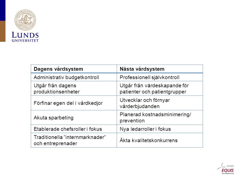 Dagens vårdsystemNästa vårdsystem Administrativ budgetkontrollProfessionell självkontroll Utgår från dagens produktionsenheter Utgår från värdeskapande för patienter och patientgrupper Förfinar egen del i vårdkedjor Utvecklar och förnyar vårderbjudanden Akuta sparbeting Planerad kostnadsminimering/ prevention Etablerade chefsroller i fokusNya ledarroller i fokus Traditionella internmarknader och entreprenader Äkta kvalitetskonkurrens