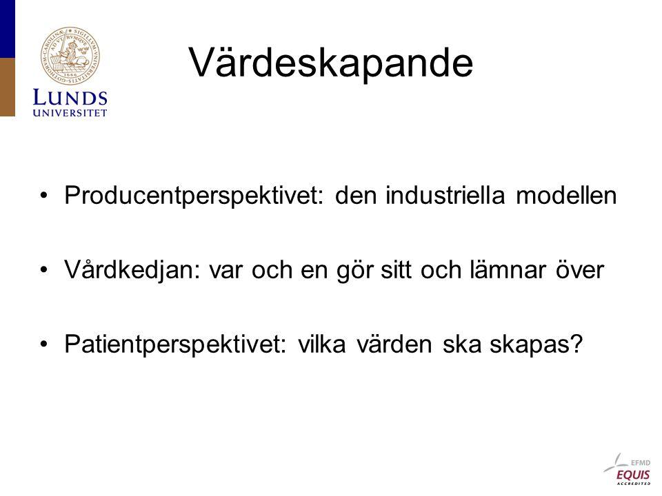 Producentperspektivet: den industriella modellen Vårdkedjan: var och en gör sitt och lämnar över Patientperspektivet: vilka värden ska skapas?