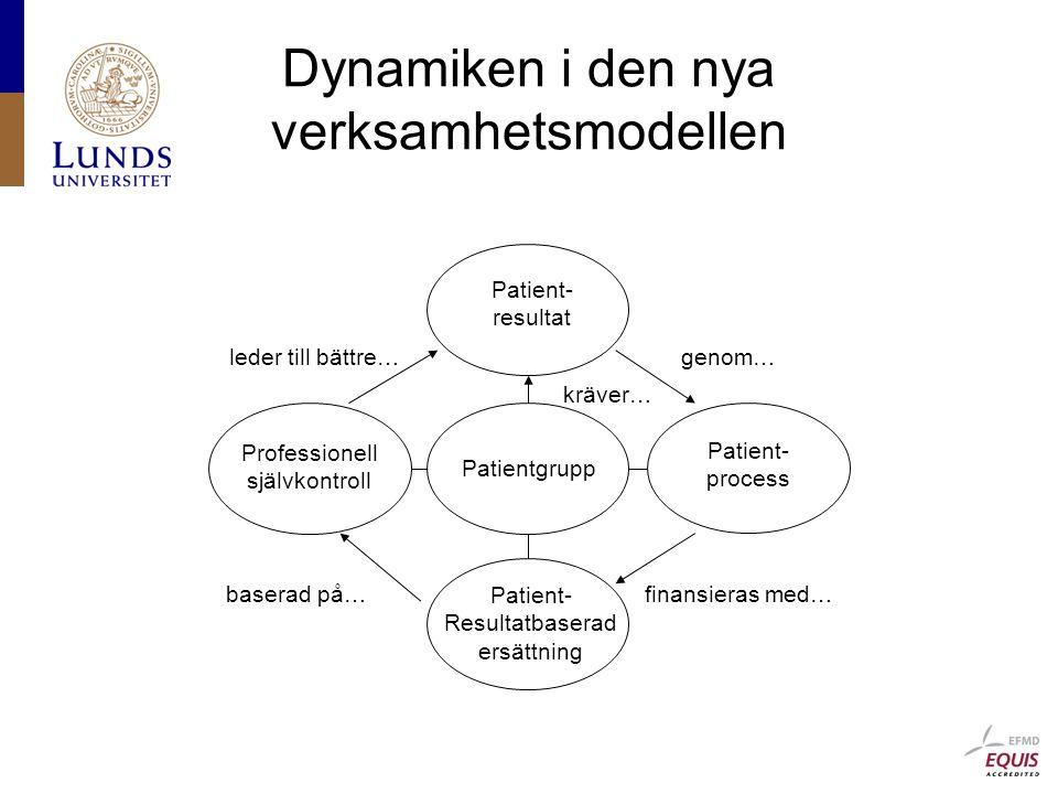 Dynamiken i den nya verksamhetsmodellen kräver… baserad på… leder till bättre… finansieras med… genom… Patient- Resultatbaserad ersättning Professionell självkontroll Patient- process Patient- resultat Patientgrupp