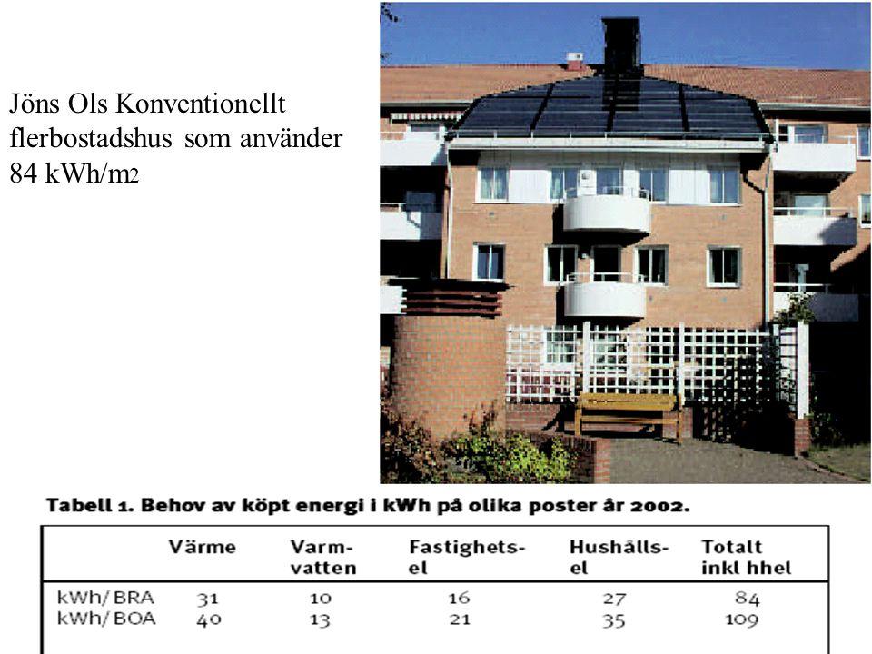 Jöns Ols Konventionellt flerbostadshus som använder 84 kWh/m 2