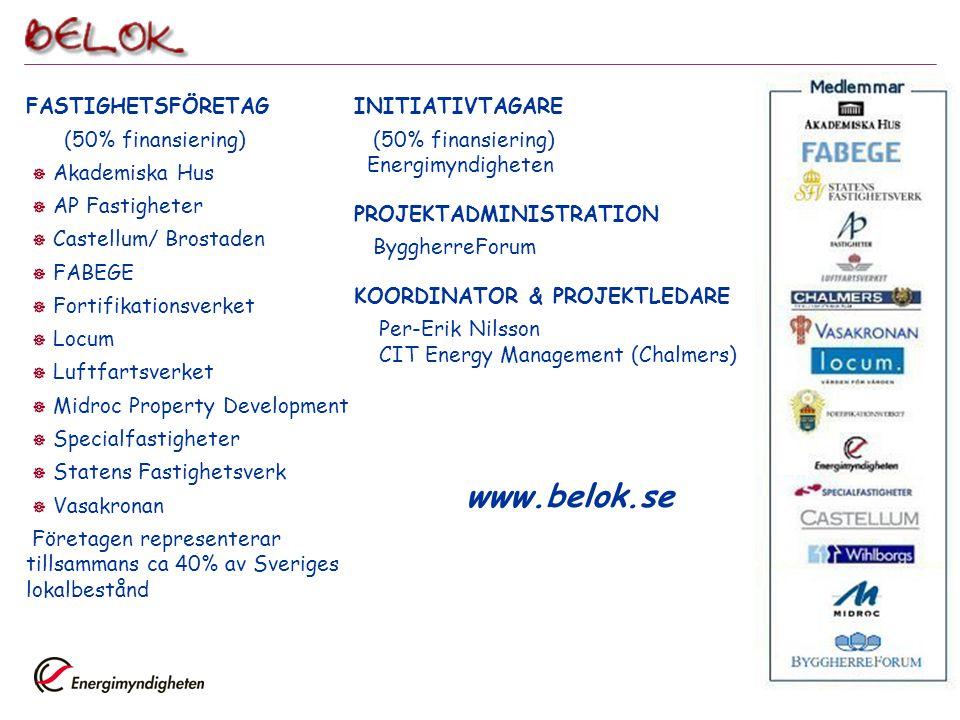  BELOK initierades 2001 av Energimyndigheten VISION BELOK skall vara den ledande grupp fastighetsägare som via genomförande av olika projekt gemensamt bidrar till att peka ut vägen mot en avsevärt reducerad användning av energi i lokalbyggnader.