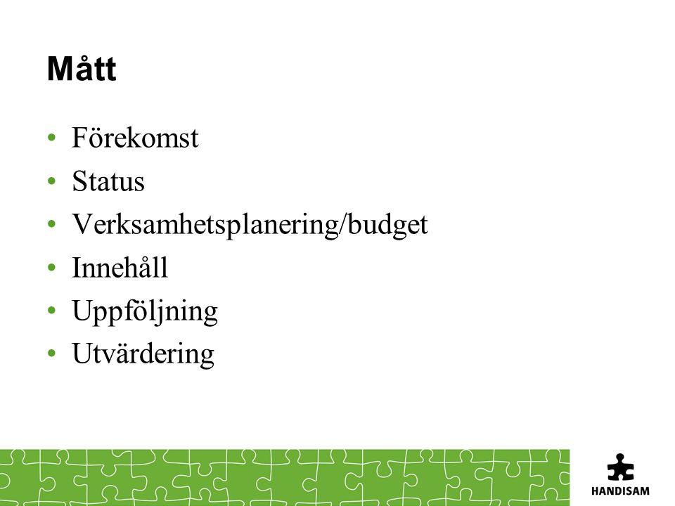 Mått Förekomst Status Verksamhetsplanering/budget Innehåll Uppföljning Utvärdering