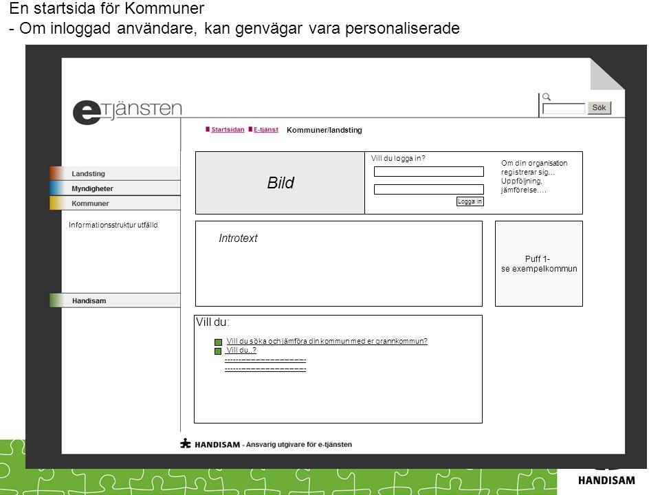 Kommuner/landsting En startsida för Kommuner - Om inloggad användare, kan genvägar vara personaliserade Bild Vill du logga in? Logga in Om din organis