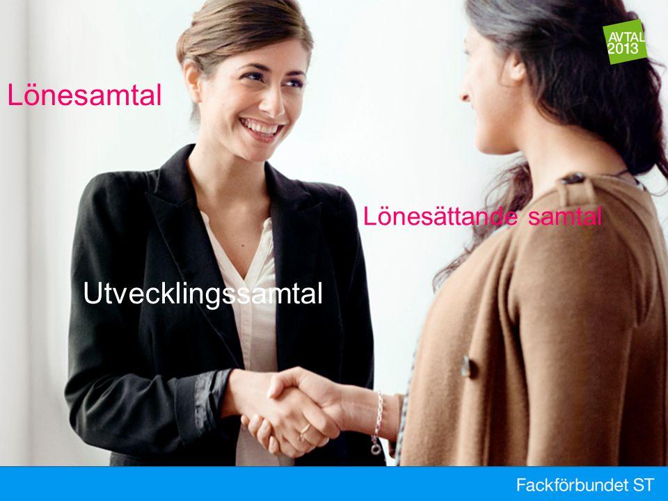 Utvecklingssamtal Lönesamtal Lönesättande samtal