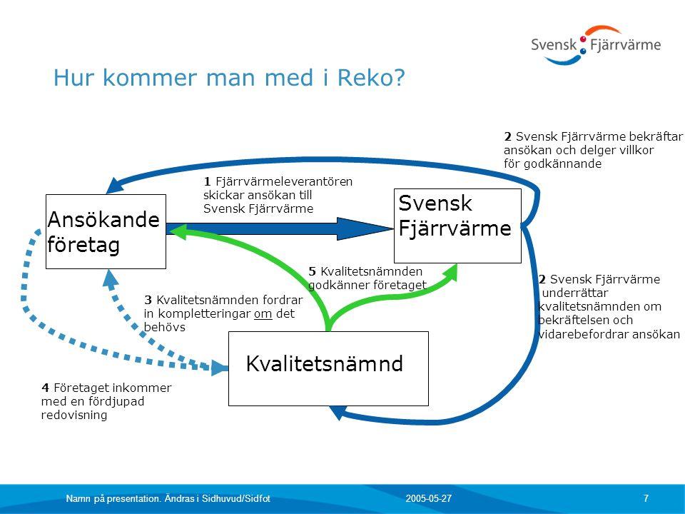 2005-05-27 Namn på presentation. Ändras i Sidhuvud/Sidfot 7 Hur kommer man med i Reko.