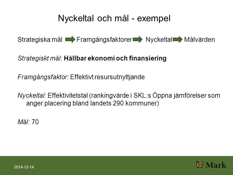 Nyckeltal och mål - exempel Strategiska mål Framgångsfaktorer Nyckeltal Målvärden Strategiskt mål: Hållbar ekonomi och finansiering Framgångsfaktor: E