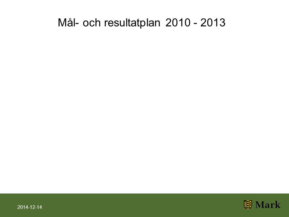 Mål- och resultatplanens innehåll Planeringsförutsättningar Uppdrag och resurser Finansiella rapporter Finansiell analys Tidplan för planering och uppföljning 2010 Taxor och avgifter 2014-12-14