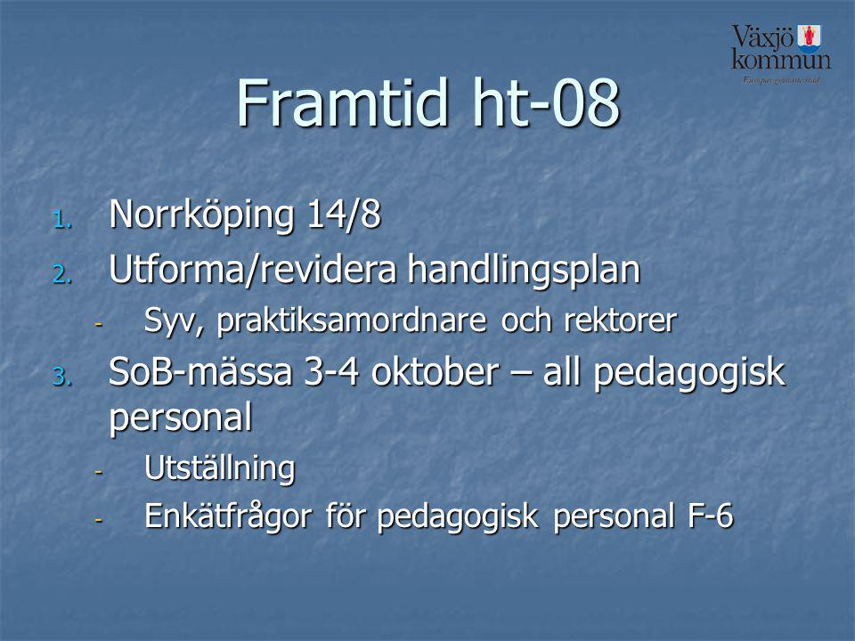 Framtid ht-08 1. Norrköping 14/8 2.
