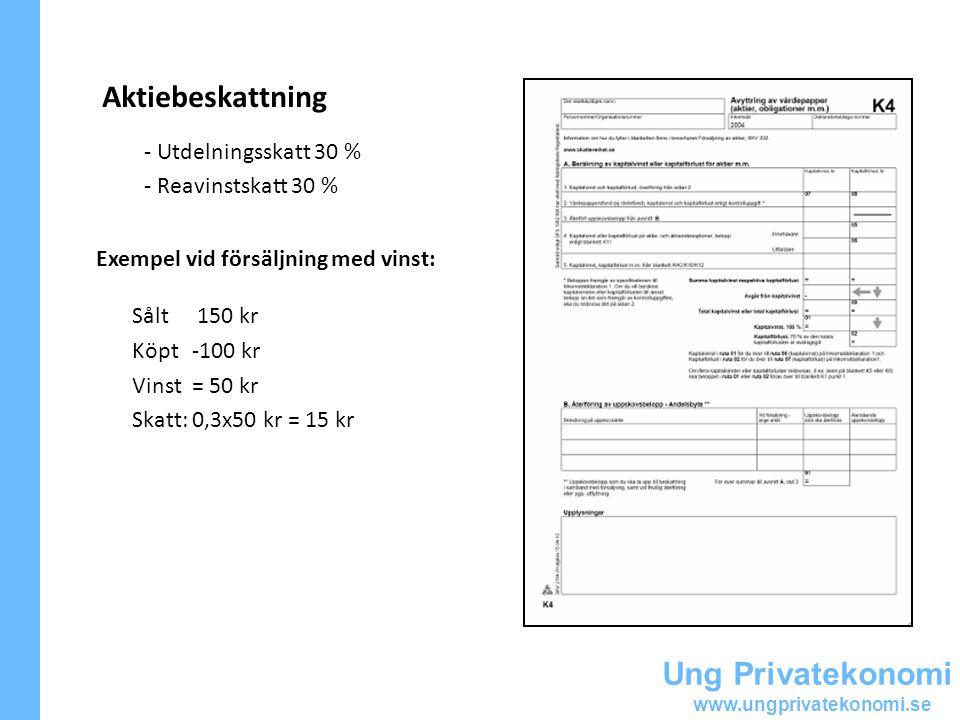 Ung Privatekonomi www.ungprivatekonomi.se Aktiebeskattning - Utdelningsskatt 30 % - Reavinstskatt 30 % Exempel vid försäljning med vinst: Sålt 150 kr Köpt-100 kr Vinst= 50 kr Skatt: 0,3x50 kr = 15 kr