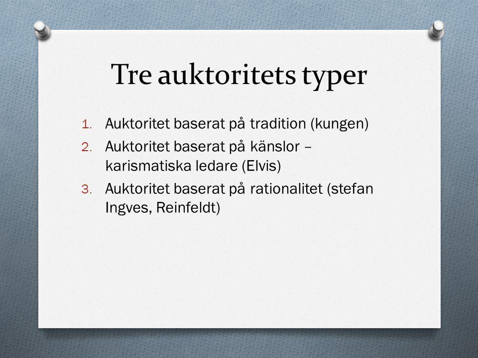 Tre auktoritets typer 1. Auktoritet baserat på tradition (kungen) 2. Auktoritet baserat på känslor – karismatiska ledare (Elvis) 3. Auktoritet baserat