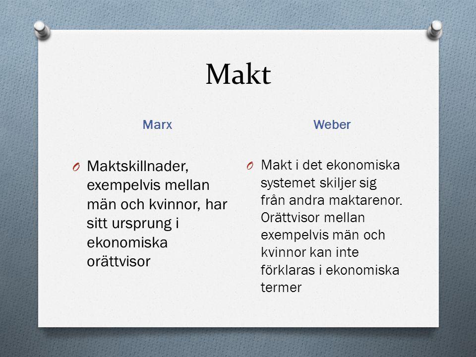Makt Marx Weber O Maktskillnader, exempelvis mellan män och kvinnor, har sitt ursprung i ekonomiska orättvisor O Makt i det ekonomiska systemet skilje