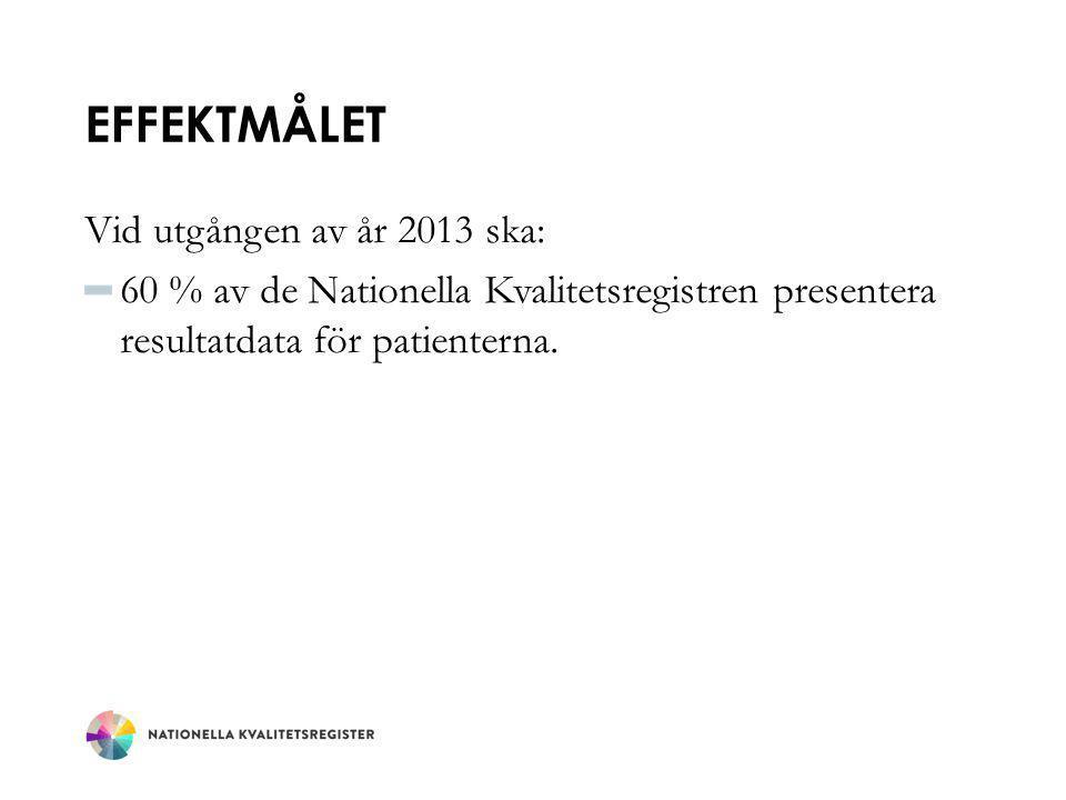EFFEKTMÅLET Vid utgången av år 2013 ska: 60 % av de Nationella Kvalitetsregistren presentera resultatdata för patienterna.