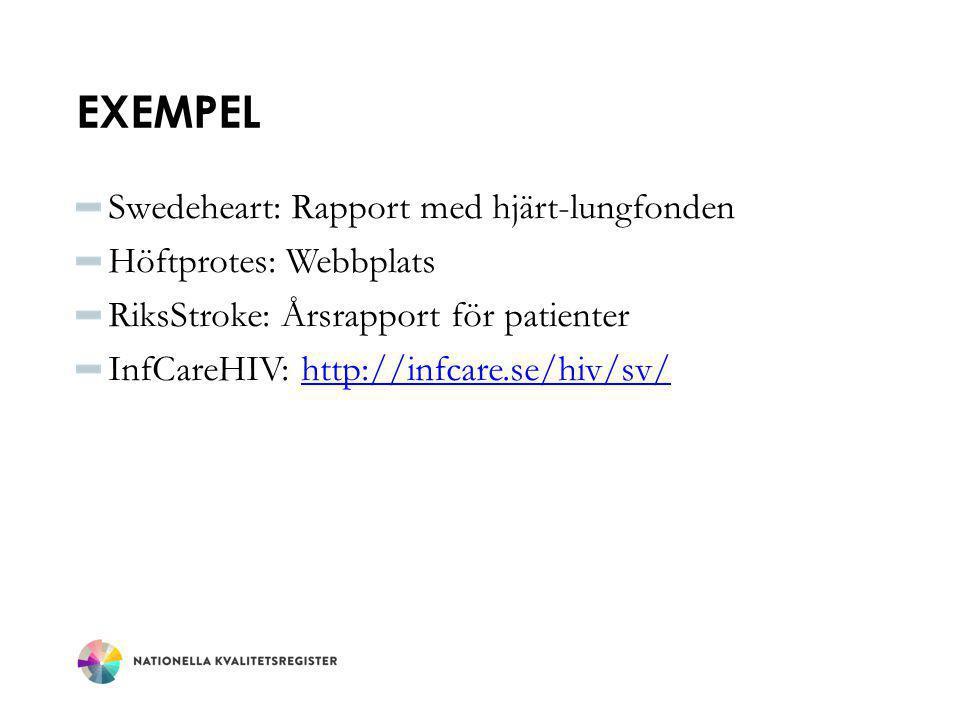 EXEMPEL Swedeheart: Rapport med hjärt-lungfonden Höftprotes: Webbplats RiksStroke: Årsrapport för patienter InfCareHIV: http://infcare.se/hiv/sv/http://infcare.se/hiv/sv/