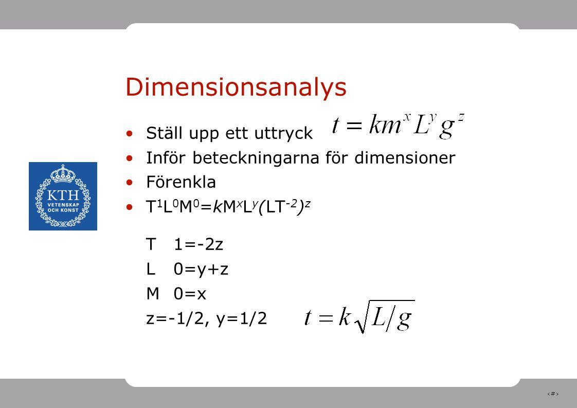 10 Dimensionsanalys Ställ upp ett uttryck Inför beteckningarna för dimensioner Förenkla T 1 L 0 M 0 =kM x L y (LT -2 ) z T1=-2z L0=y+z M0=x z=-1/2, y=1/2