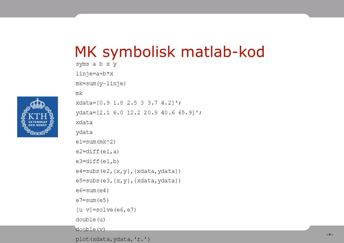 26 MK symbolisk matlab-kod syms a b x y linje=a+b*x mk=sum(y-linje) mk xdata=[0.9 1.8 2.5 3 3.7 4.2] ; ydata=[2.1 6.0 12.2 20.9 40.6 65.9] ; xdata ydata e1=sum(mk^2) e2=diff(e1,a) e3=diff(e1,b) e4=subs(e2,{x,y},{xdata,ydata}) e5=subs(e3,{x,y},{xdata,ydata}) e6=sum(e4) e7=sum(e5) [u v]=solve(e6,e7) double(u) double(v) plot(xdata,ydata, r. )