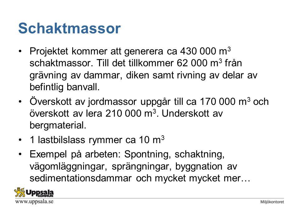 Schaktmassor Projektet kommer att generera ca 430 000 m 3 schaktmassor.