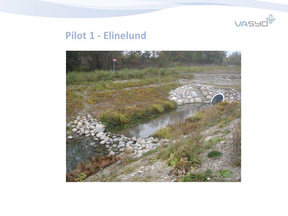 Pilot 1 - Elinelund