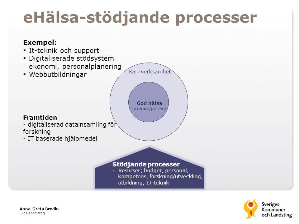 Kärnverksamhet God hälsa brukare/patient eHälsa-stödjande processer Exempel:  It-teknik och support  Digitaliserade stödsystem ekonomi, personalplan