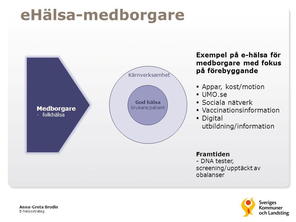 Medborgare -folkhälsa Kärnverksamhet God hälsa brukare/patient Exempel på e-hälsa för medborgare med fokus på förebyggande  Appar, kost/motion  UMO.