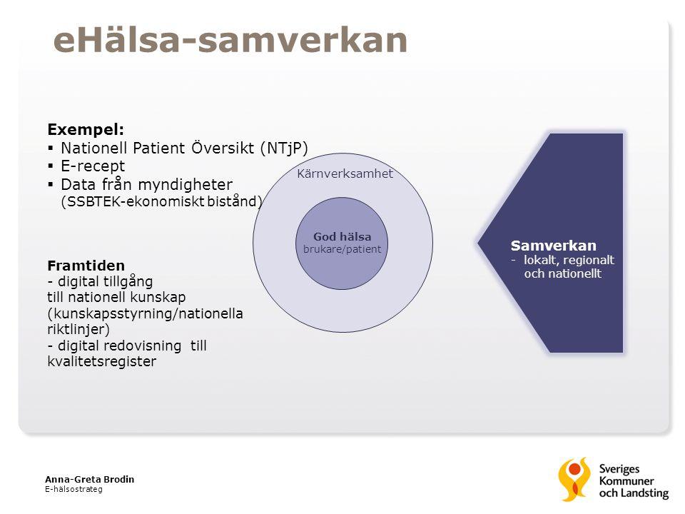 Kärnverksamhet God hälsa brukare/patient eHälsa-samverkan Samverkan -lokalt, regionalt och nationellt Exempel:  Nationell Patient Översikt (NTjP)  E