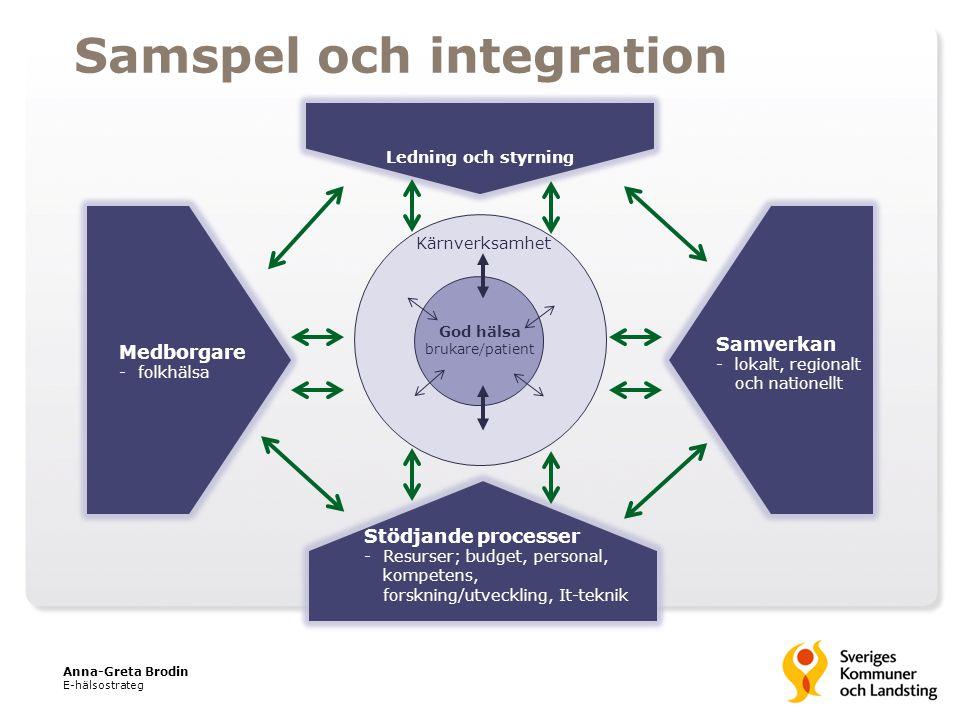 Samverkan -lokalt, regionalt och nationellt Stödjande processer -Resurser; budget, personal, kompetens, forskning/utveckling, It-teknik Kärnverksamhet