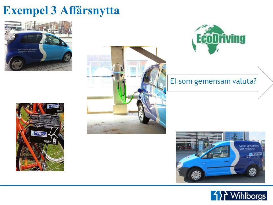 Exempel 4 Affärsnytta 380 m2 solceller UtgiftIn(täkt) Investering 900 000:- Efter knappt 1 år i drift 65 000 kWh 65 st.