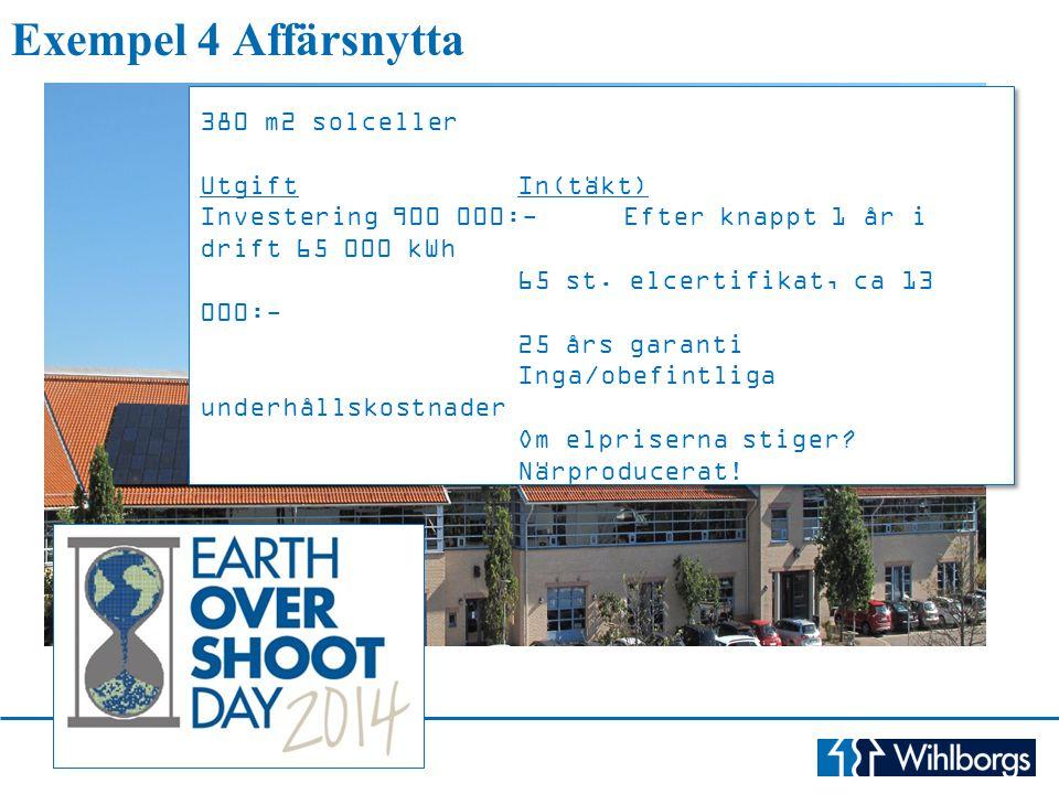 Exempel 4 Affärsnytta 380 m2 solceller UtgiftIn(täkt) Investering 900 000:- Efter knappt 1 år i drift 65 000 kWh 65 st. elcertifikat, ca 13 000:- 25 å