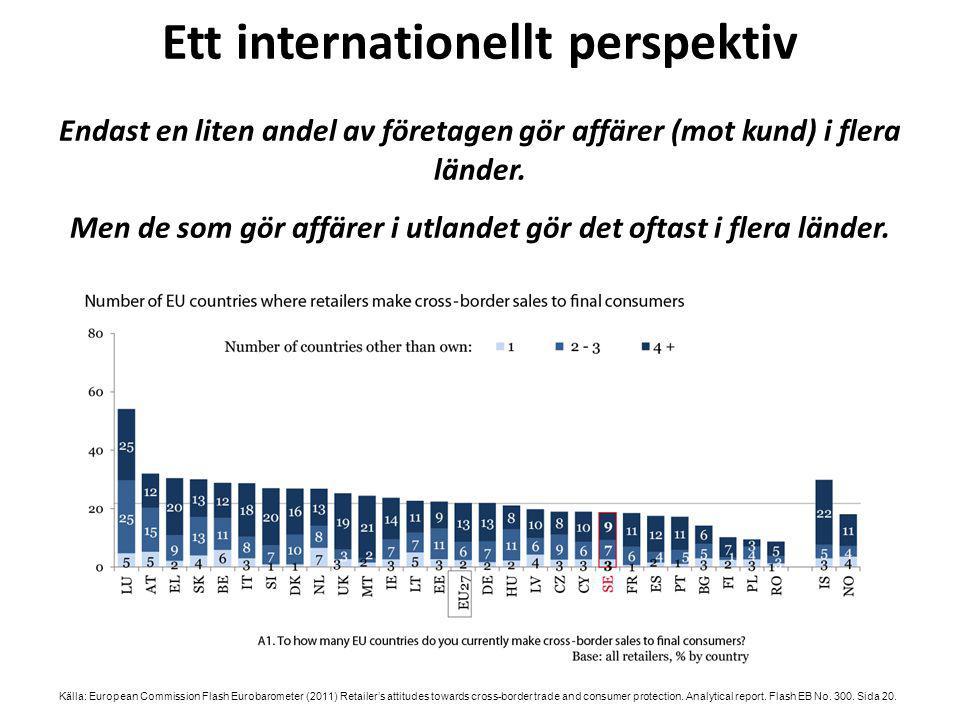 Ett internationellt perspektiv Endast en liten andel av företagen gör affärer (mot kund) i flera länder. Men de som gör affärer i utlandet gör det oft
