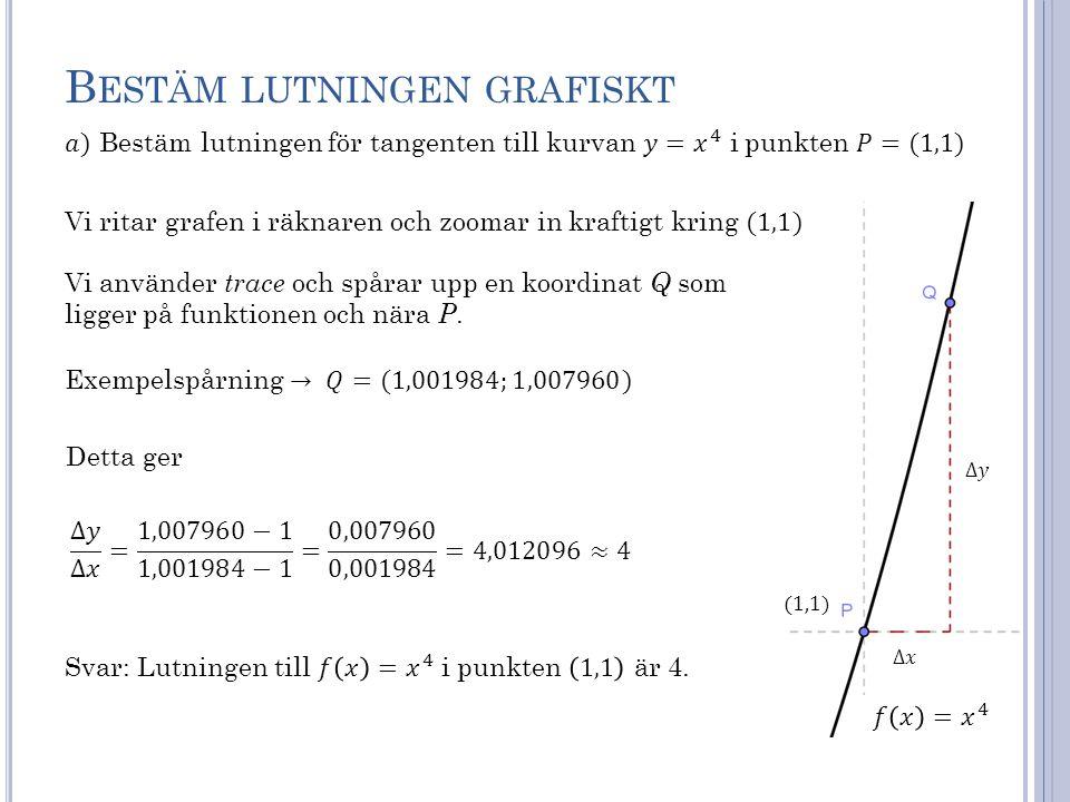 B ESTÄM LUTNINGEN GRAFISKT Vi använder trace och spårar upp en koordinat Q som ligger på funktionen och nära P. Detta ger