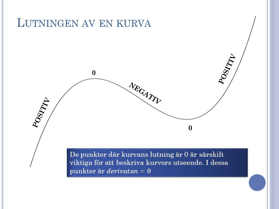 Med hjälp av gränsvärdesbegreppet kan vi låta ändringskvoten bli mer noggrann, en derivata.