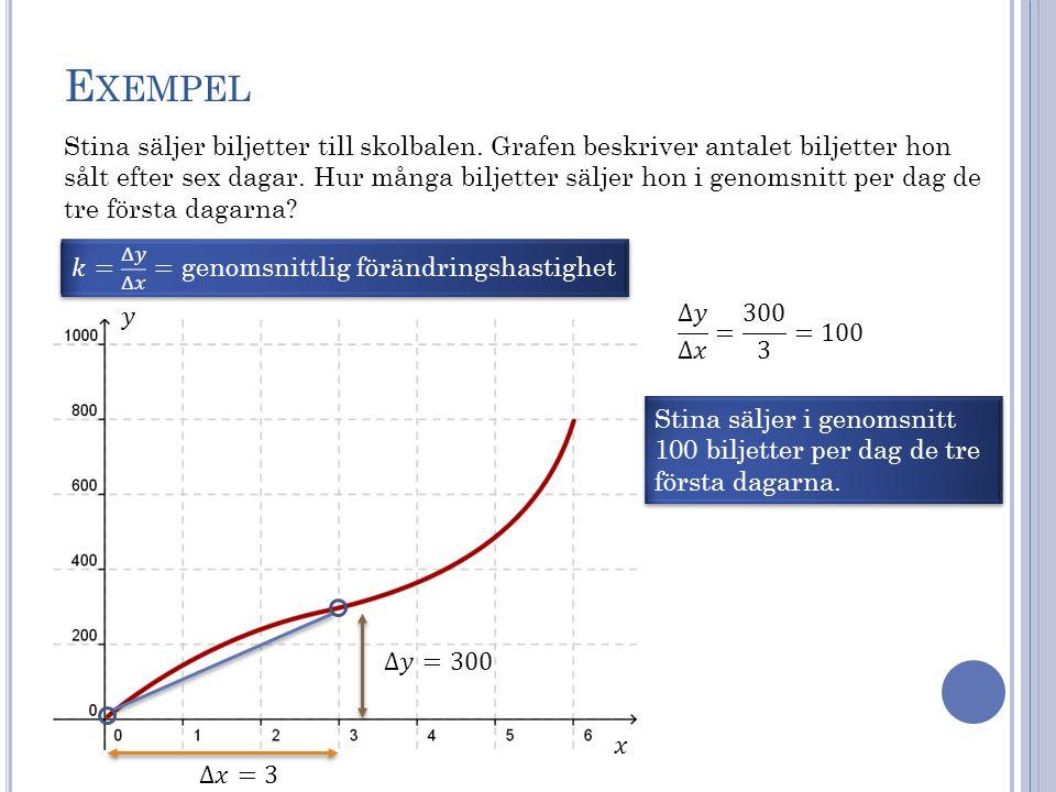 E XEMPEL Genomsnittlig tillväxthastighet under givet tidsintervall blir
