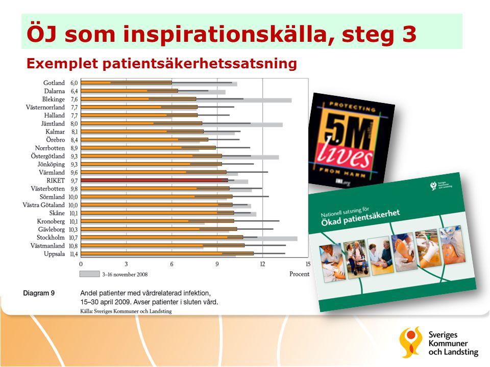 ÖJ som inspirationskälla, steg 3 Exemplet patientsäkerhetssatsning