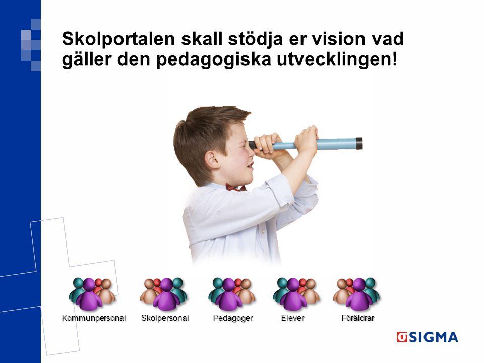 Skolportalen skall stödja er vision vad gäller den pedagogiska utvecklingen! SkolpersonalFöräldrar PedagogerEleverKommunpersonal