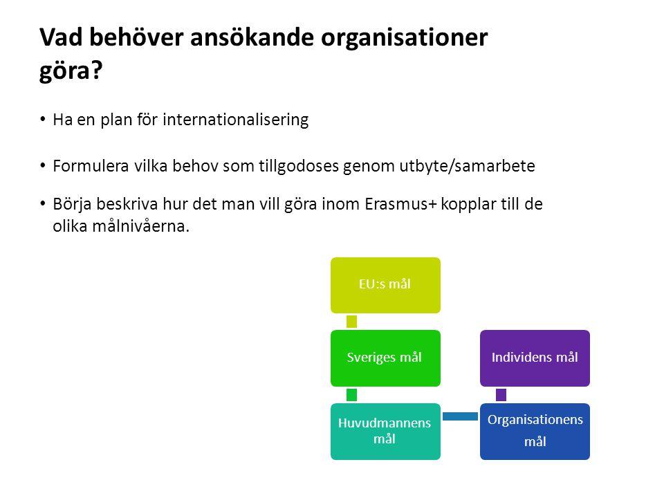 Sv Ha en plan för internationalisering Formulera vilka behov som tillgodoses genom utbyte/samarbete Börja beskriva hur det man vill göra inom Erasmus+