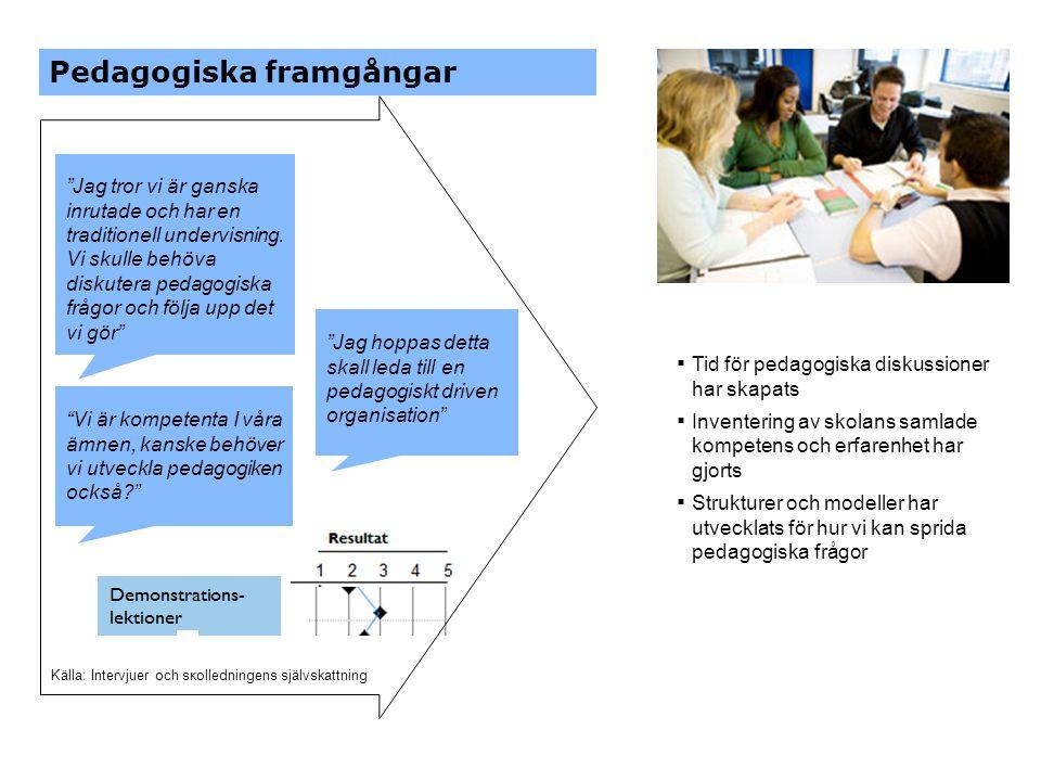 ▪ Tid för pedagogiska diskussioner har skapats ▪ Inventering av skolans samlade kompetens och erfarenhet har gjorts ▪ Strukturer och modeller har utve