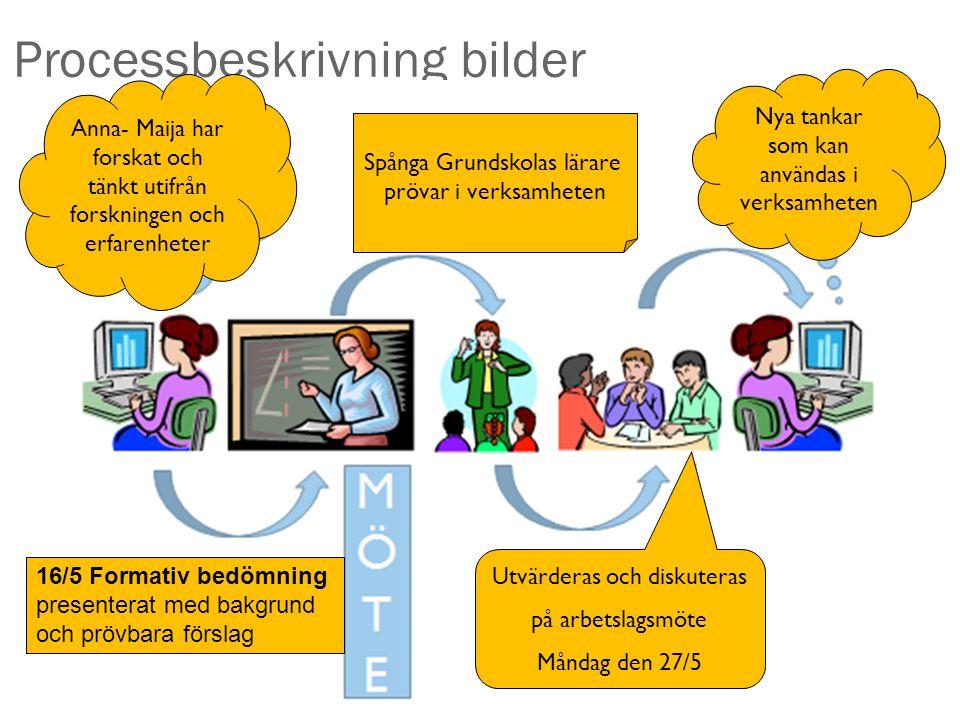 Processbeskrivning bilder 16/5 Formativ bedömning presenterat med bakgrund och prövbara förslag Anna- Maija har forskat och tänkt utifrån forskningen