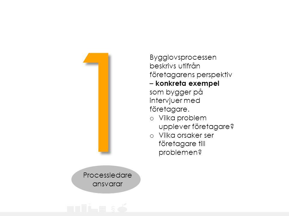 Bygglovsprocessen beskrivs utifrån företagarens perspektiv – konkreta exempel som bygger på intervjuer med företagare. o Vilka problem upplever företa